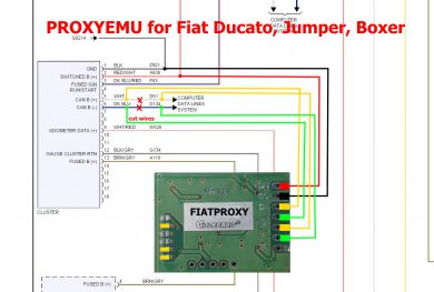 Instrument cluster flashing odometer ( proxy alignment ) repair emulator for FIAT 500, Ducato, Jumper, Boxer
